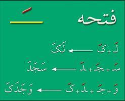 درس اول قرآن پنجم