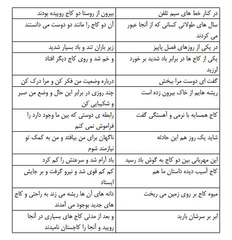 معنی شعر کاجستان